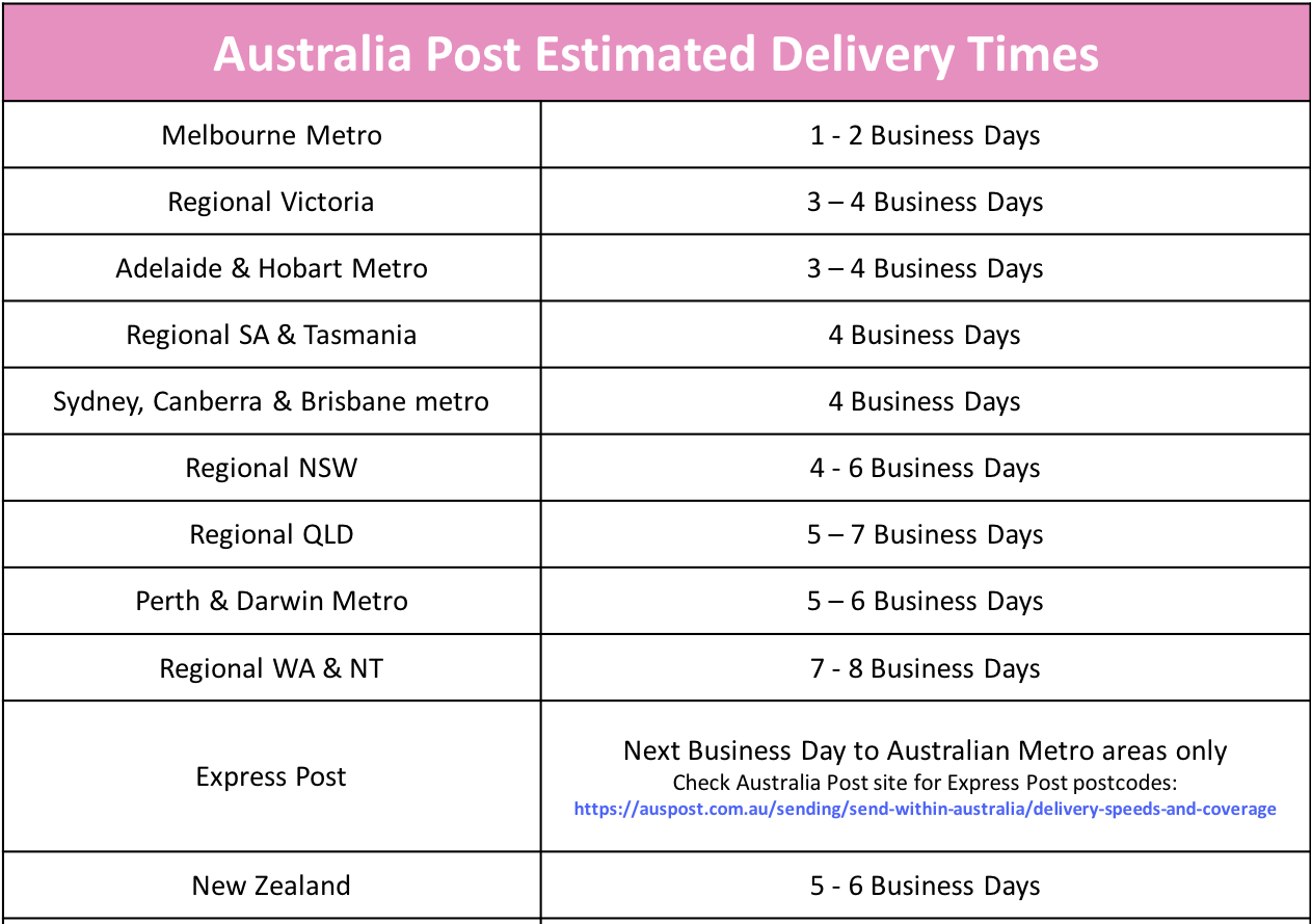 shipping opening fairy doors Australia post delivery times